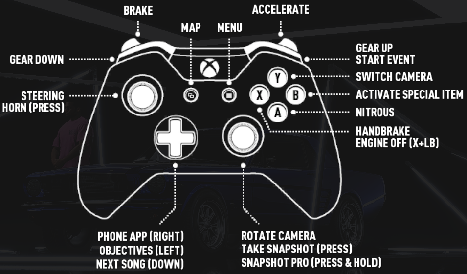 Need For Speed Heat Pc Gamepad Controls Mgw Video Game