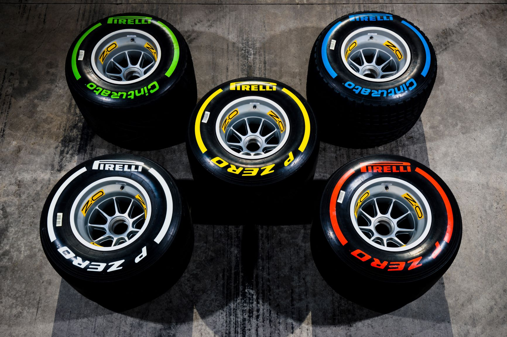F1 2020 Types Of Tyres And Compounds Mgw Video Game Guides And Walkthroughs