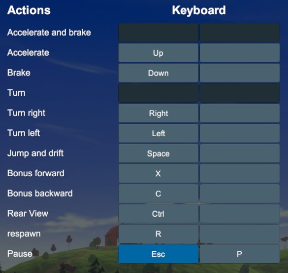 Garfield Kart Furious Racing Pc Keyboard Controls Guide Mgw Video Game Guides And Walkthroughs